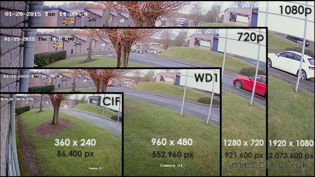 Разрешение камер наблюдения