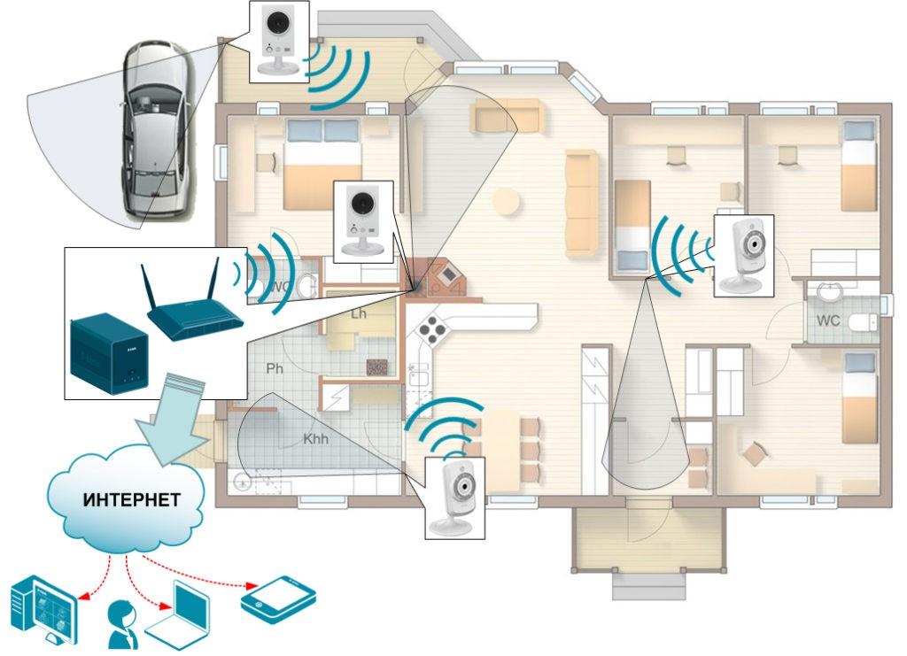 wifi наблюдение