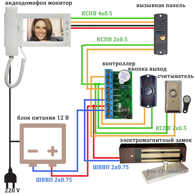 schema_analog_videodomofon