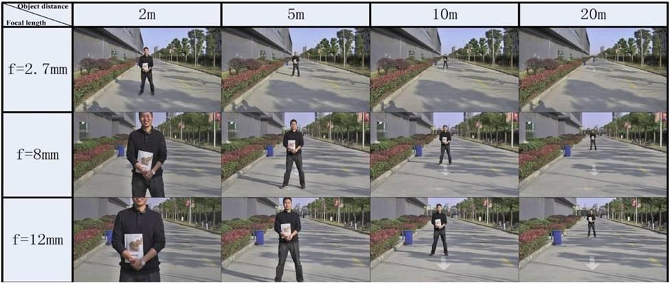 Выбор объектива и настройка фокусного расстояния